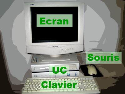 Comment brancher son ordinateur ordinatique - Ordinateur de bureau configuration sur mesure ...